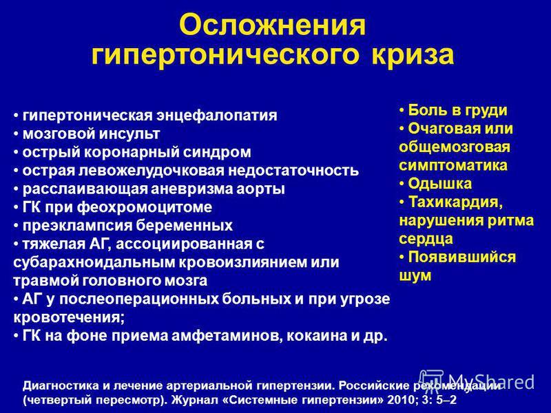 List kamfora za hipertenziju ,hipertenzija i živčani slom