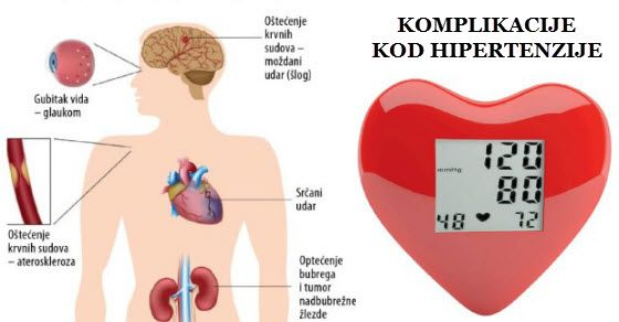 hipertenzija, uzroci