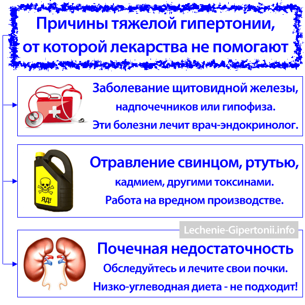 brzina lijeka iz hipertenzije)