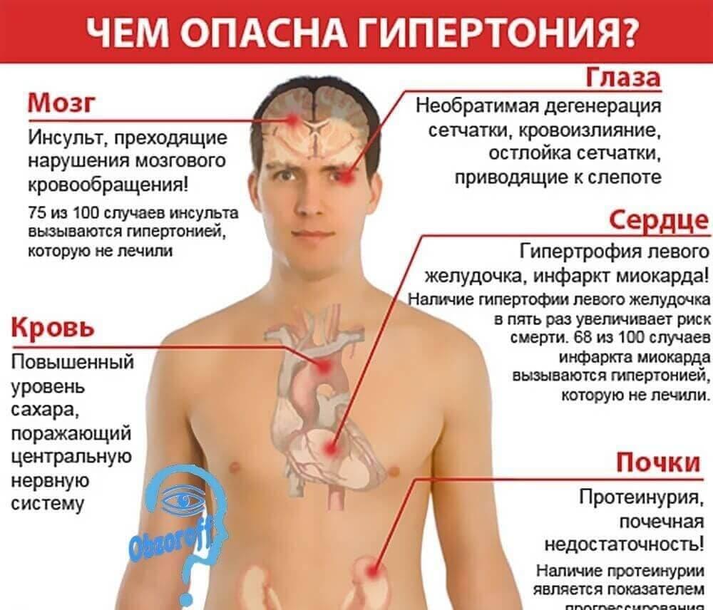 hipertenzija magnezij taurin