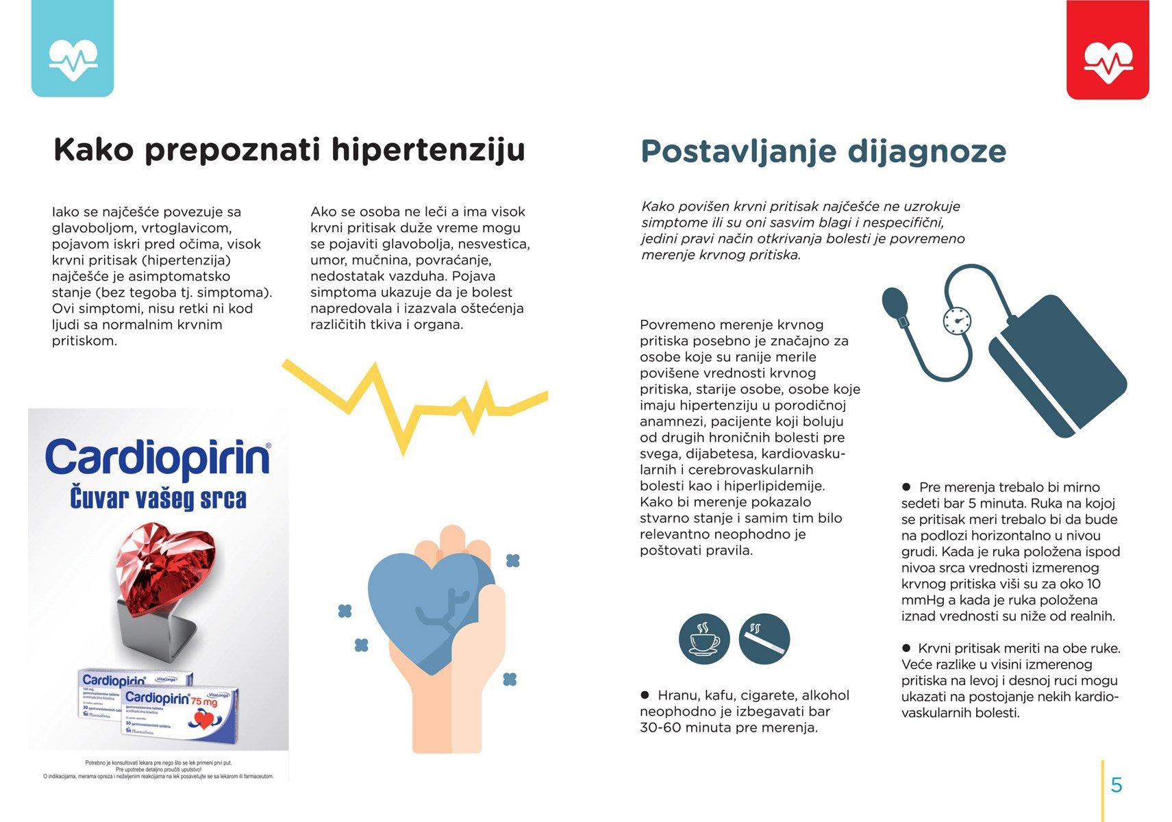 hipertenzija je srce