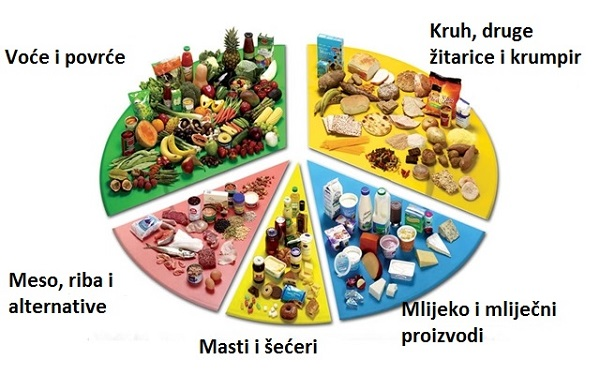zdrave hrane recepata za zdrave obroke za hipertenziju)