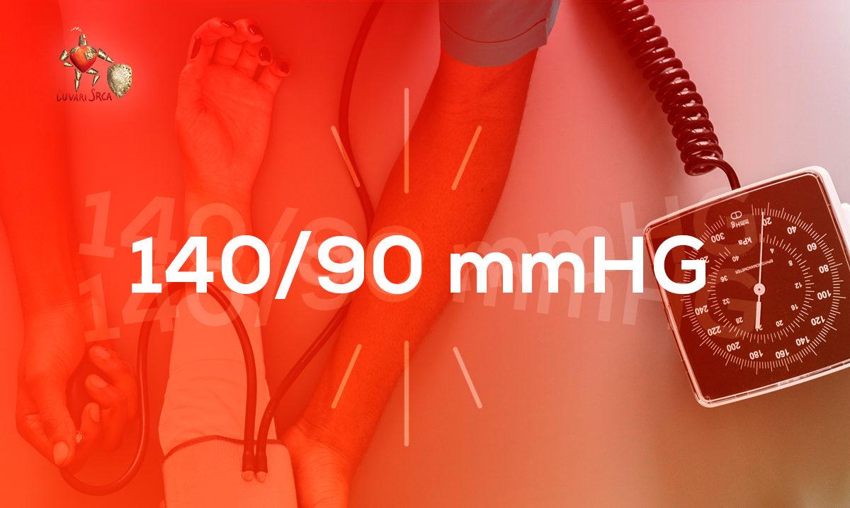 testirani receptima iz hipertenzije