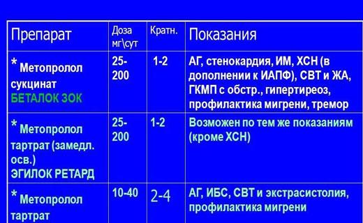 diroton za liječenje hipertenzije)