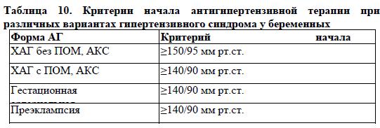 liječenje hipertenzije nakon krize)