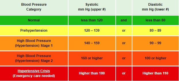 Normolife za pritisak: lijekovi za hipertenziju Normalife - Ozljede -