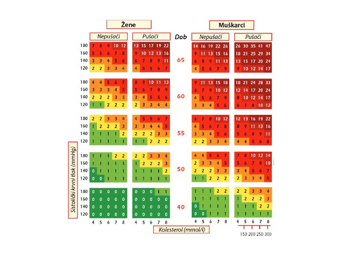 tablica psihosomatske hipertenzija)