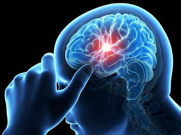 kronična hipertenzija mozga)
