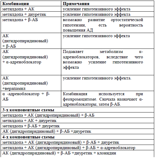 lijekovi za hipertenziju ocjena 3)