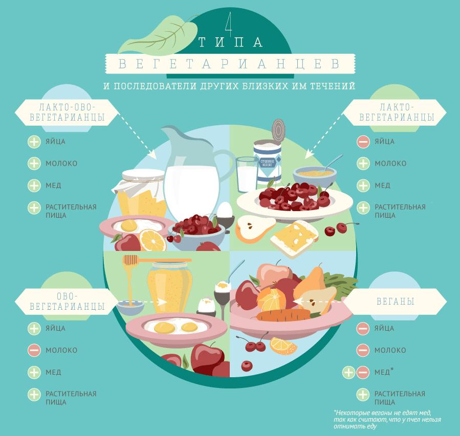 Koja hrana štetna za jetru i gušteraču? - Kolecistitis -