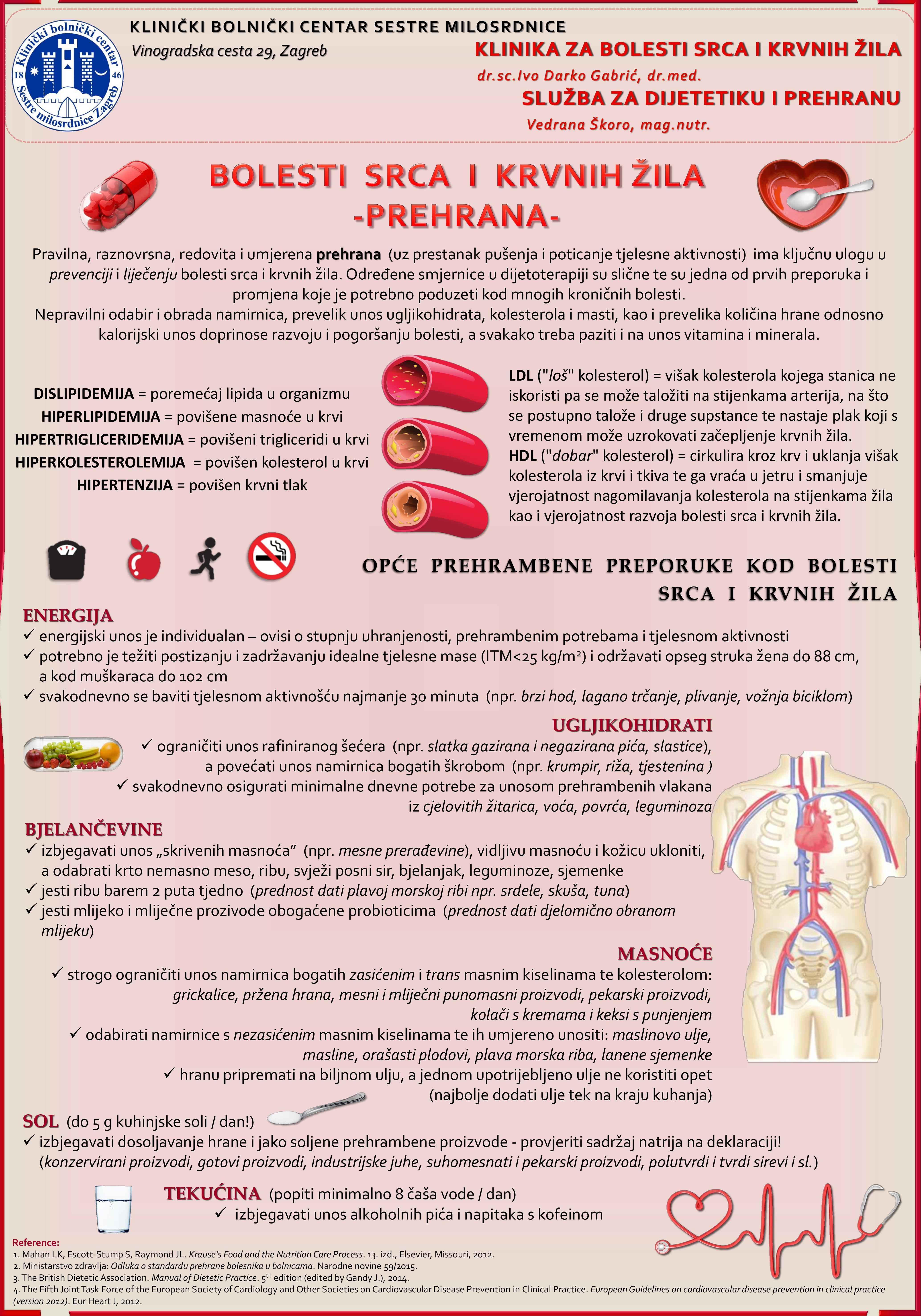 Dijeta za visok krvni tlak neprijatelj srčanom udaru