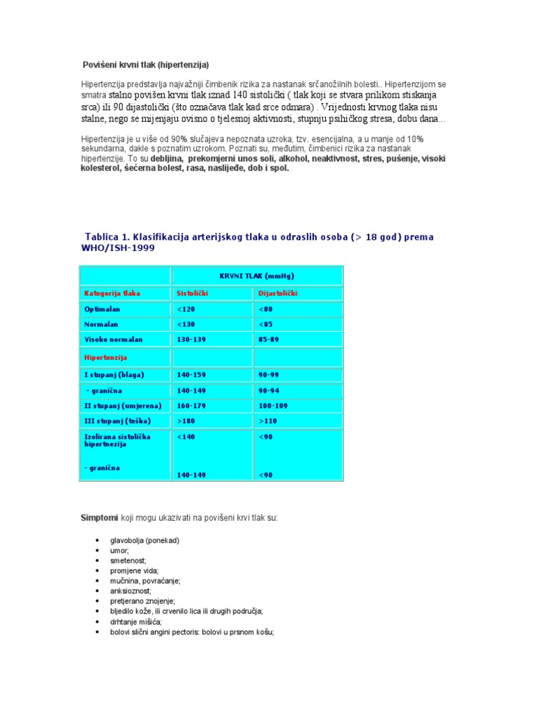 Hipertenzija: tko je izložen najvećem riziku? - symposium-h2o.com