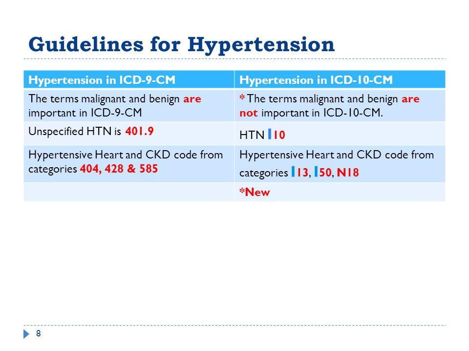 hipertenzija icd kod)