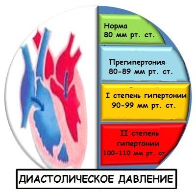 antipiretici za hipertenziju