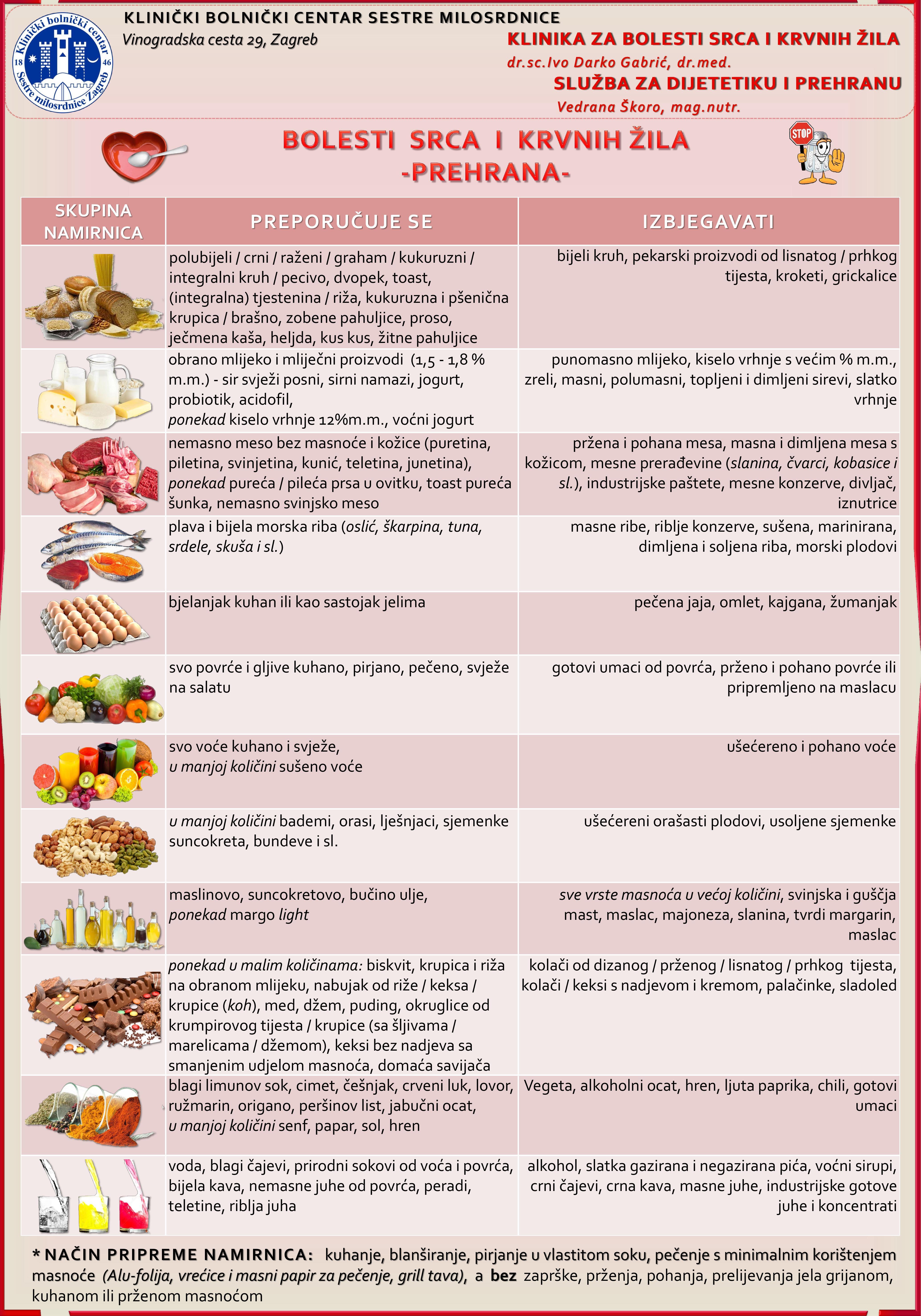 dijeta za hipertenziju recepte i jelovnike