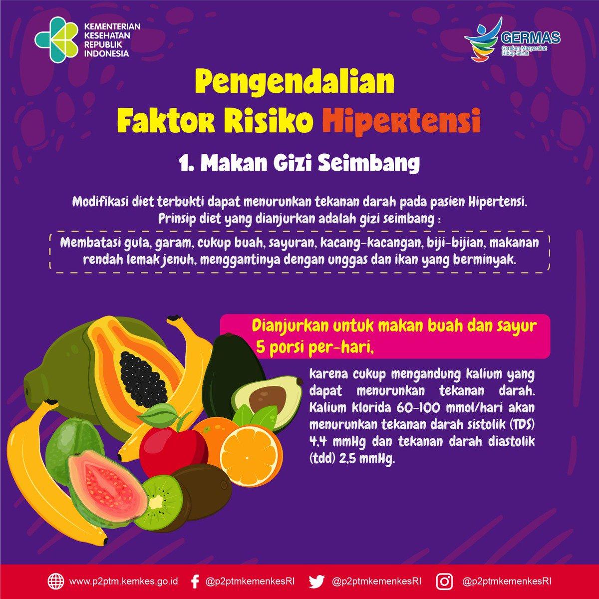 učitavanje hipertenzija)