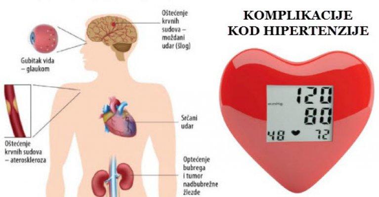 hipertenzije i hipertenzije liječenje