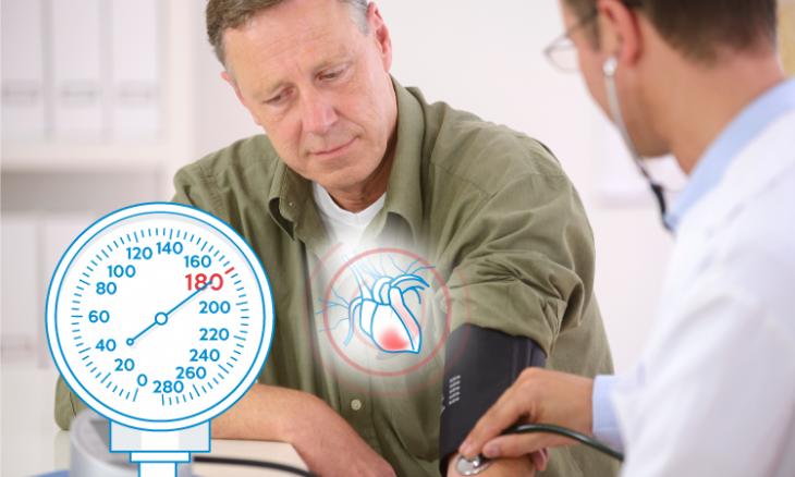 Hipertenzija 1, 2 i 3 stupnja - metode liječenja - Migrena -