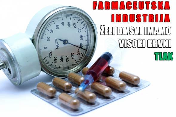 hipertenzija bolje klime)