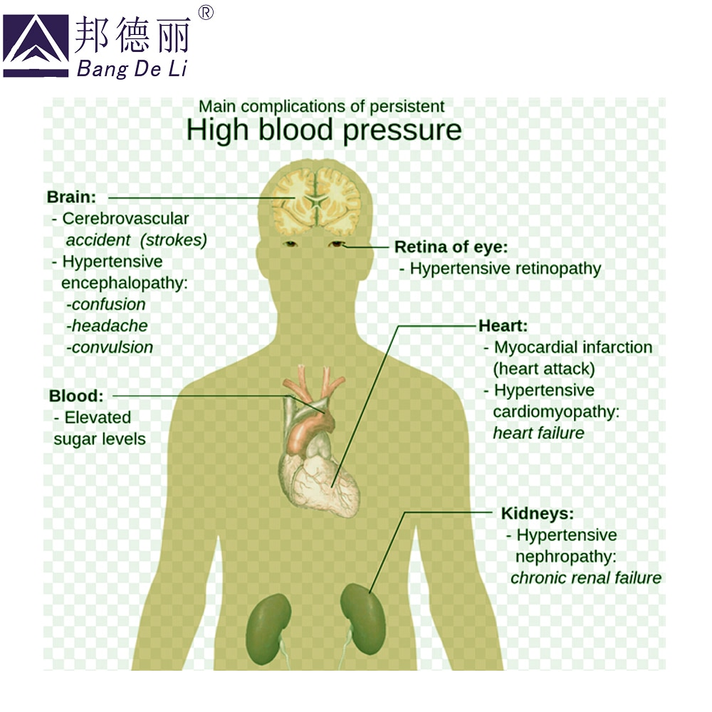 nesanica i hipertenzija