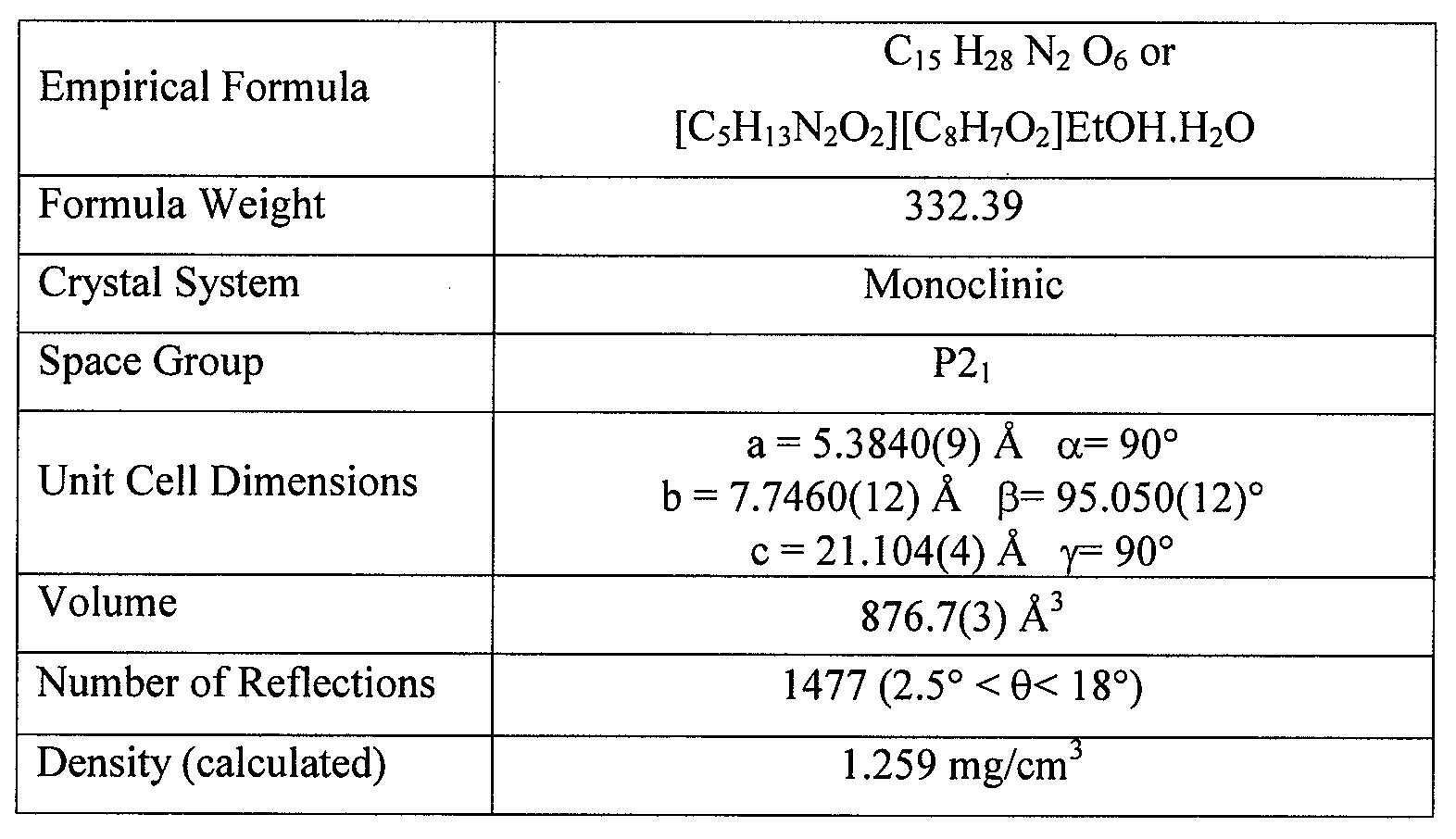 b-6 mg hipertenzije