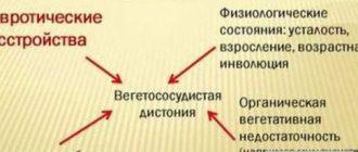 hipotiroidizam i hipertenzije liječenje