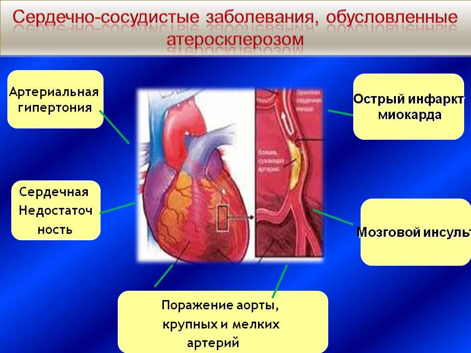Simptomi visokog krvnog tlaka i vrtoglavice