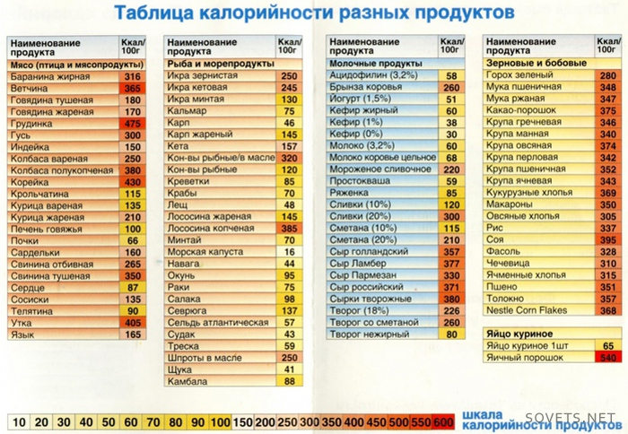 acca sellowiana i hipertenzija)