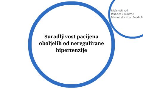 kako odrediti stupanj hipertenzije