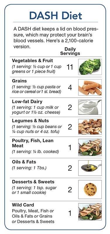 dijeta protiv hipertenzije