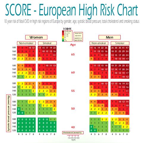 rizik od hipertenzije tablici)