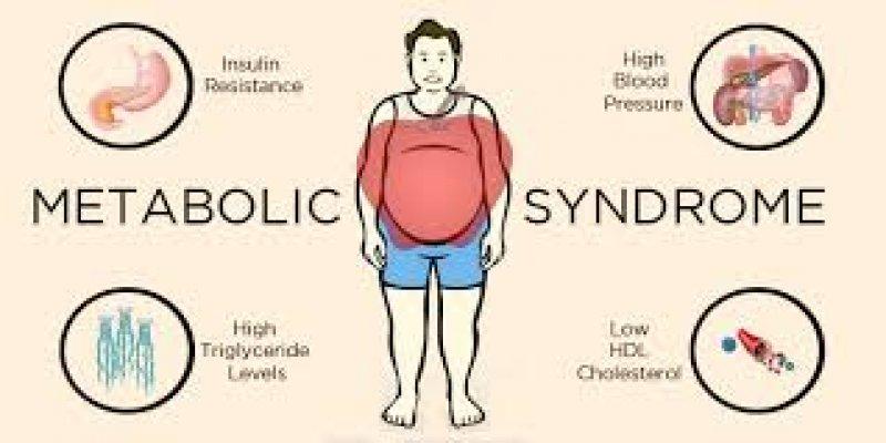 Liječenje hipertenzije u metaboličkom sindromu
