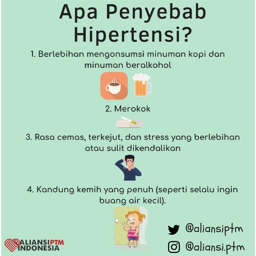 učitavanje hipertenzija