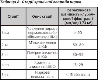 hipertenzija klasifikacija icd-10)