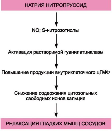 sydnopharm za liječenje hipertenzije)