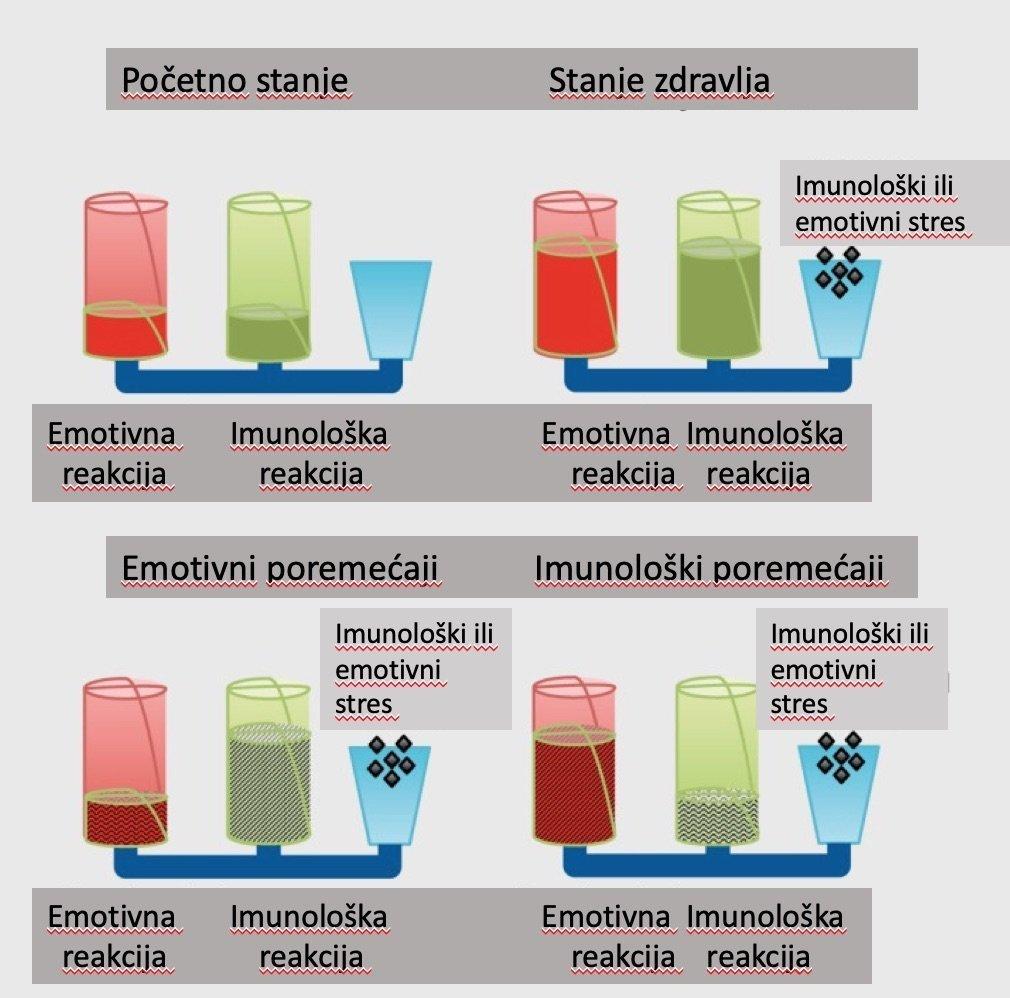 duhovit hrane i hipertenzija