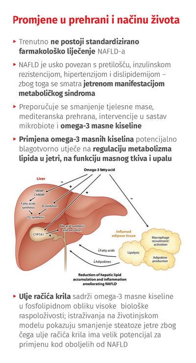 omega-3 liječenje hipertenzije