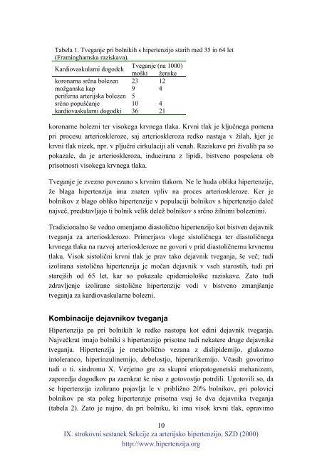 vlok hipertenzija)