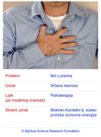 duhovni uzrok hipertenzije