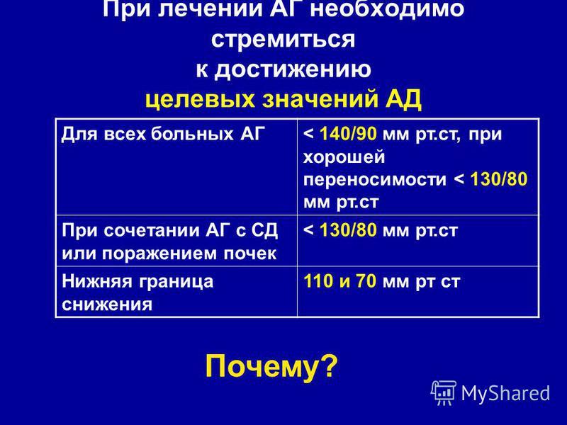 ženski patogena u hipertenziji)