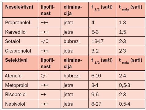 učinak hipertenzije o jačini)