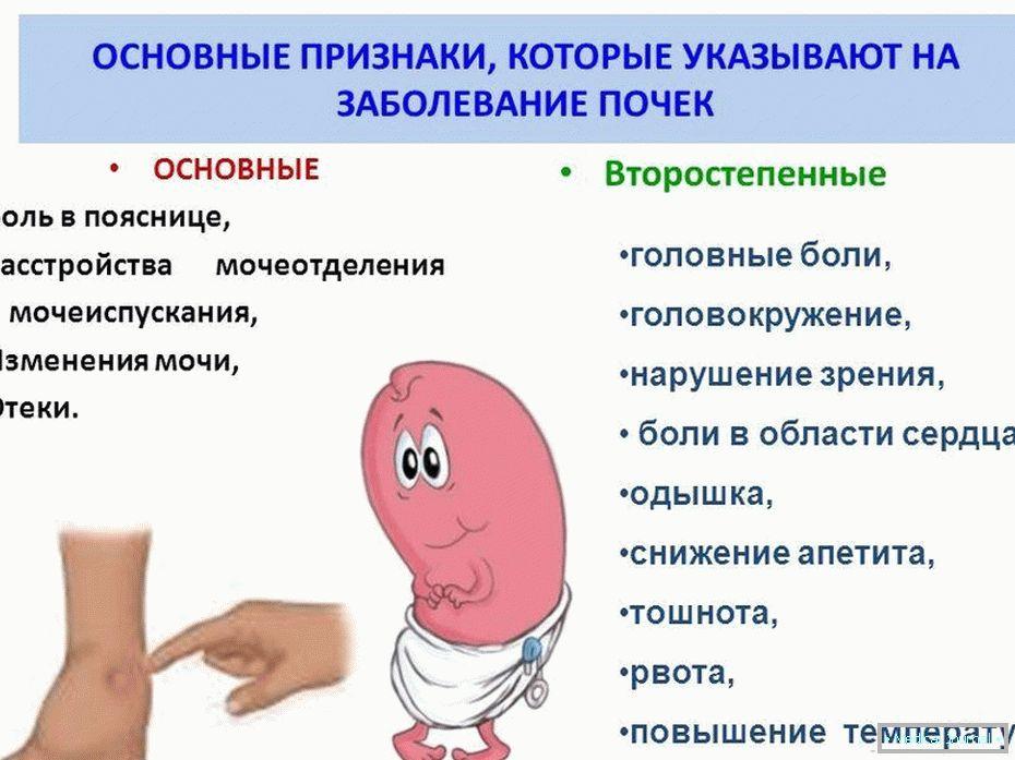 hipertenzija lijekovi s urolitijaze