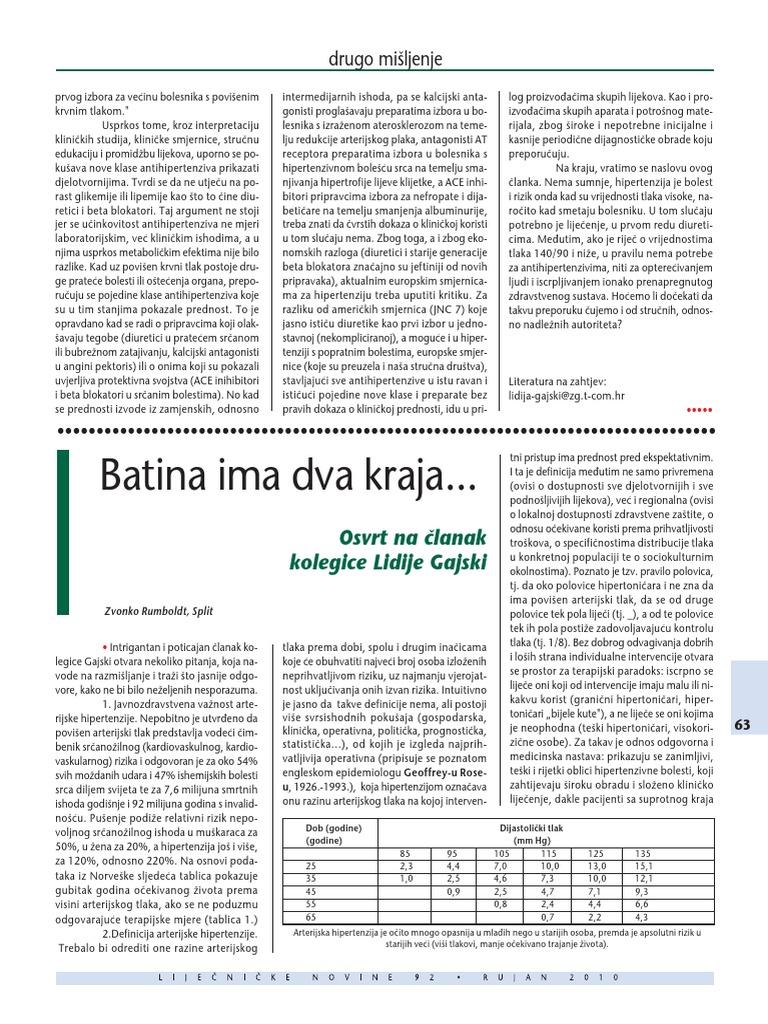 hipertenzija novine