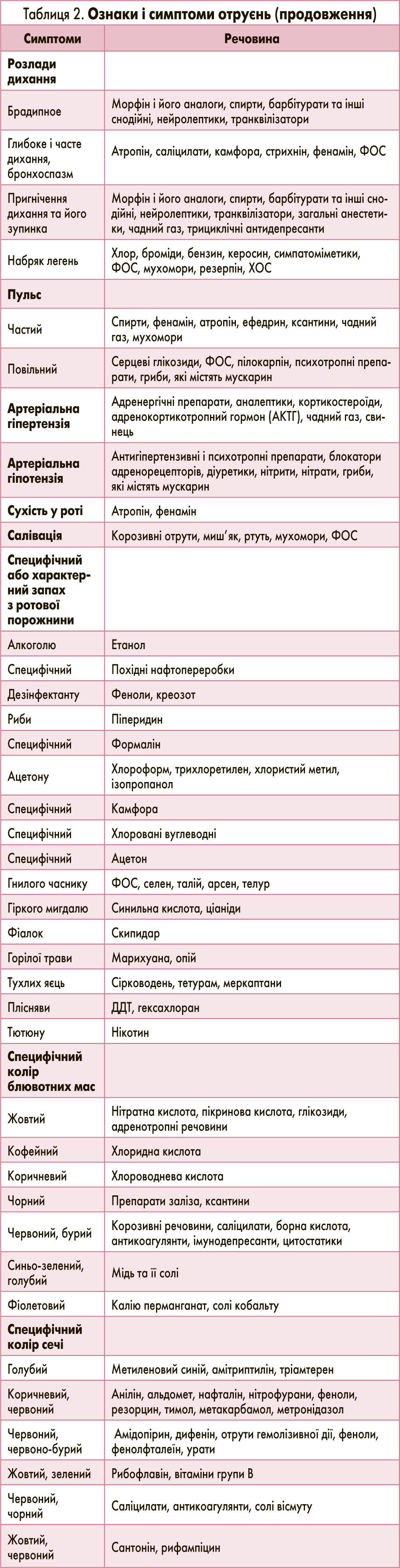 Autonomna disrefleksija | Kvantum-tim Medicinska Trgovina