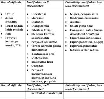hipertenzije, vrtoglavica liječenje