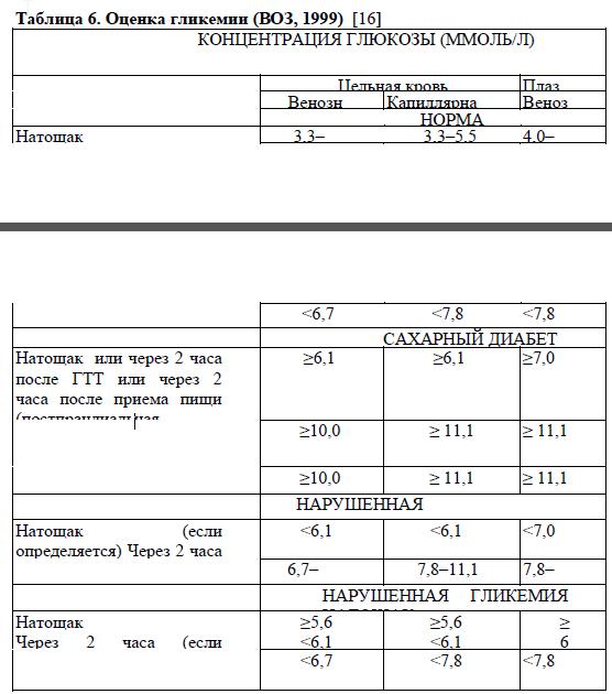 holter stupanj hipertenzije)