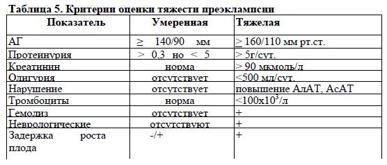 liječenje hipertenzije dopegit)