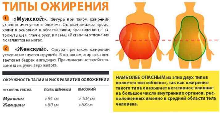 hladnu vodu i hipertenzije