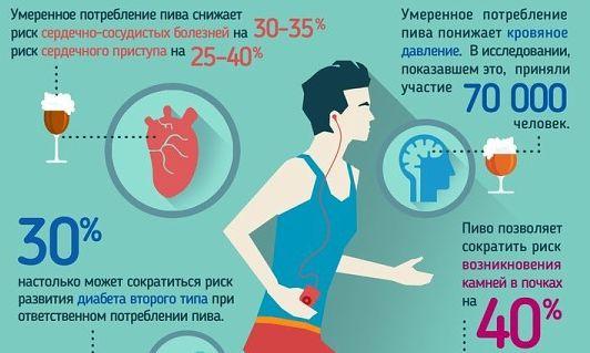 kontraindikacije za hipertenziju stupnja 2
