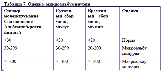 magnezij sulfata u liječenju hipertenzije)